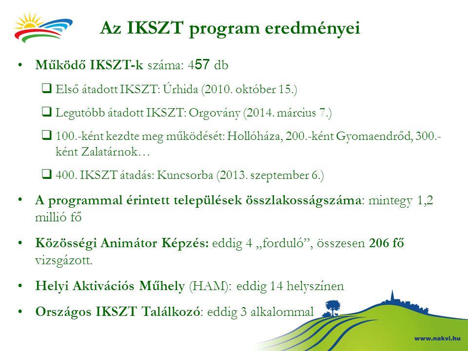 Az IKSZT program eredményei Működő IKSZT-k száma: 4 57 db  Első átadott IKSZT: Úrhida (2010.
