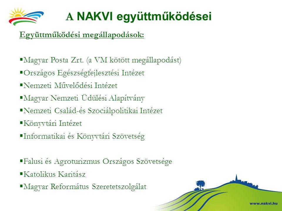 A NAKVI együttműködései Együttműködési megállapodások:  Magyar Posta Zrt.
