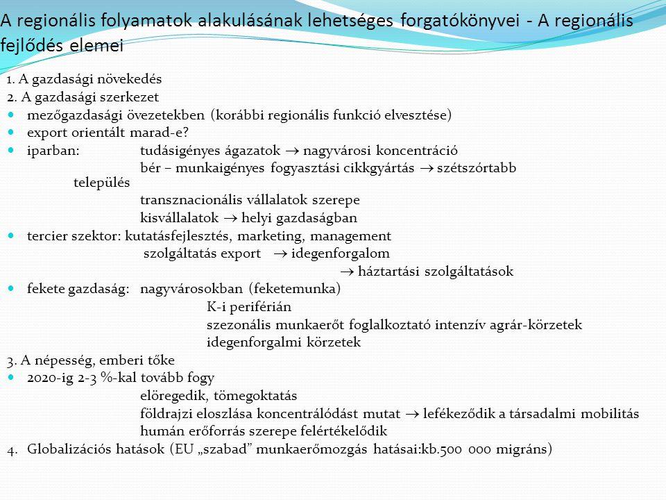 A regionális folyamatok alakulásának lehetséges forgatókönyvei - A regionális fejlődés elemei 1.