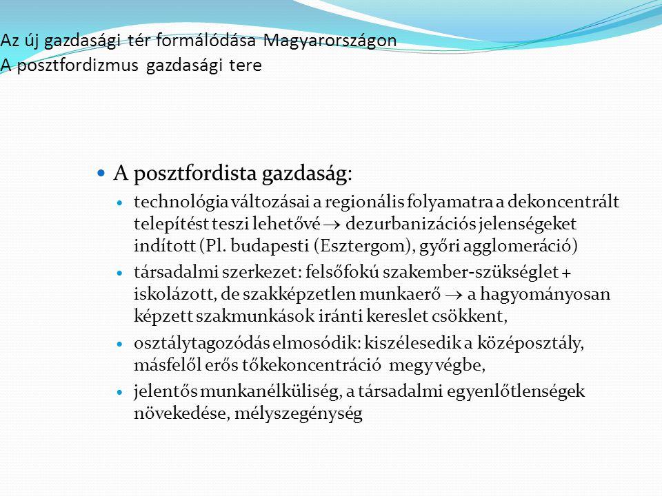 Az új gazdasági tér formálódása Magyarországon A posztfordizmus gazdasági tere változások: a korábbi gazdasági körzetek átalakultak (pl.