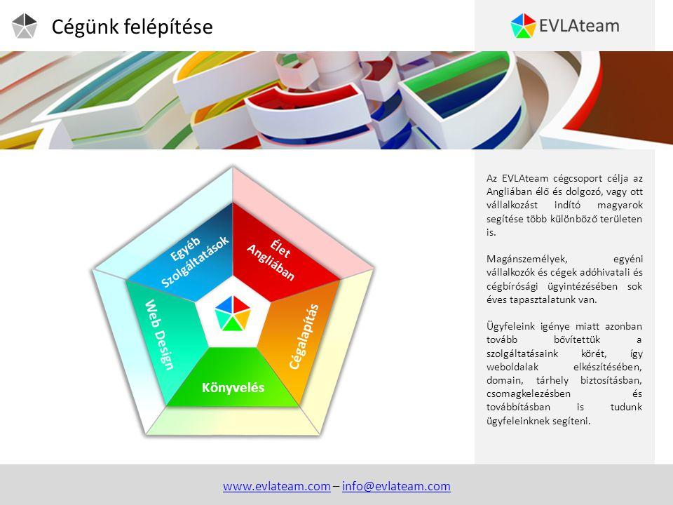 Cégünk felépítése Az EVLAteam cégcsoport célja az Angliában élő és dolgozó, vagy ott vállalkozást indító magyarok segítése több különböző területen is.