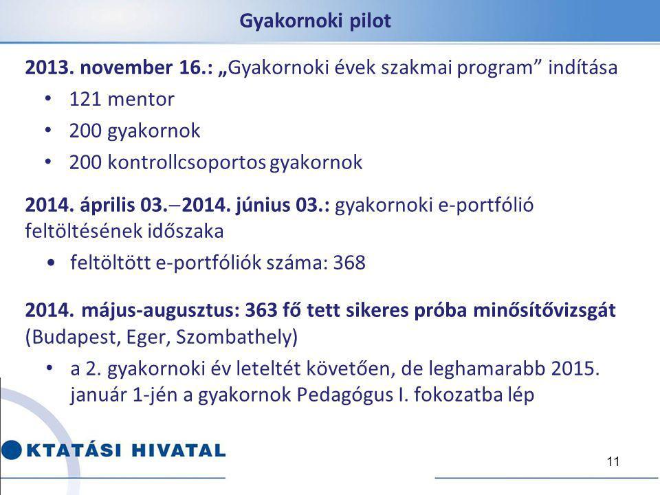 """Gyakornoki pilot 2013. november 16.: """"Gyakornoki évek szakmai program"""" indítása 121 mentor 200 gyakornok 200 kontrollcsoportos gyakornok 2014. április"""