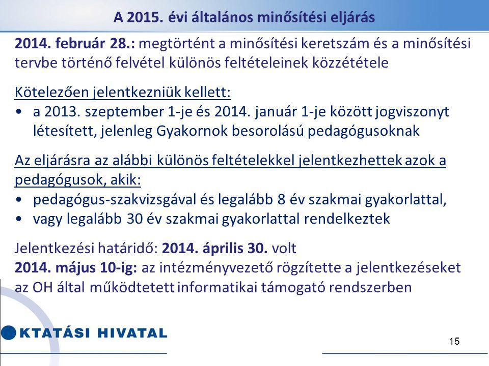 A 2015. évi általános minősítési eljárás 2014. február 28.: megtörtént a minősítési keretszám és a minősítési tervbe történő felvétel különös feltétel
