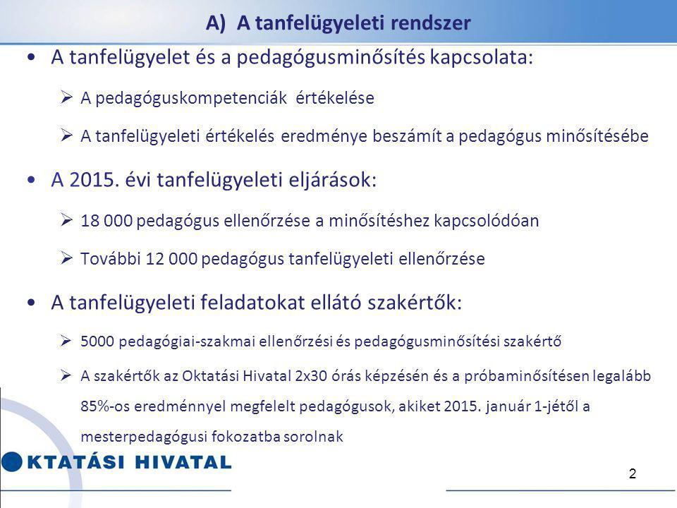 Jogszabályi környezet A nemzeti köznevelésről szóló 2011.