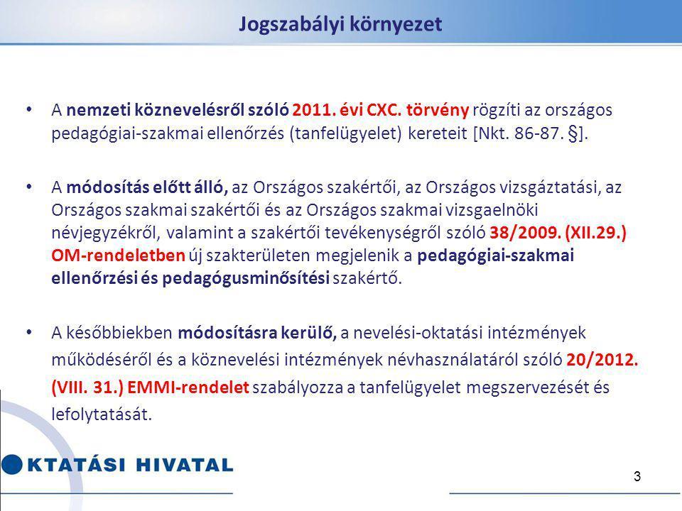 Jogszabályi környezet A nemzeti köznevelésről szóló 2011. évi CXC. törvény rögzíti az országos pedagógiai-szakmai ellenőrzés (tanfelügyelet) kereteit