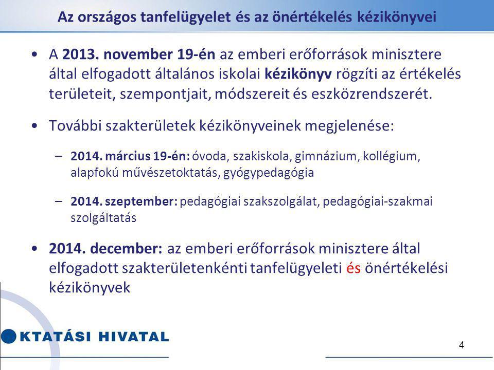 Az országos tanfelügyelet és az önértékelés kézikönyvei A 2013. november 19-én az emberi erőforrások minisztere által elfogadott általános iskolai kéz