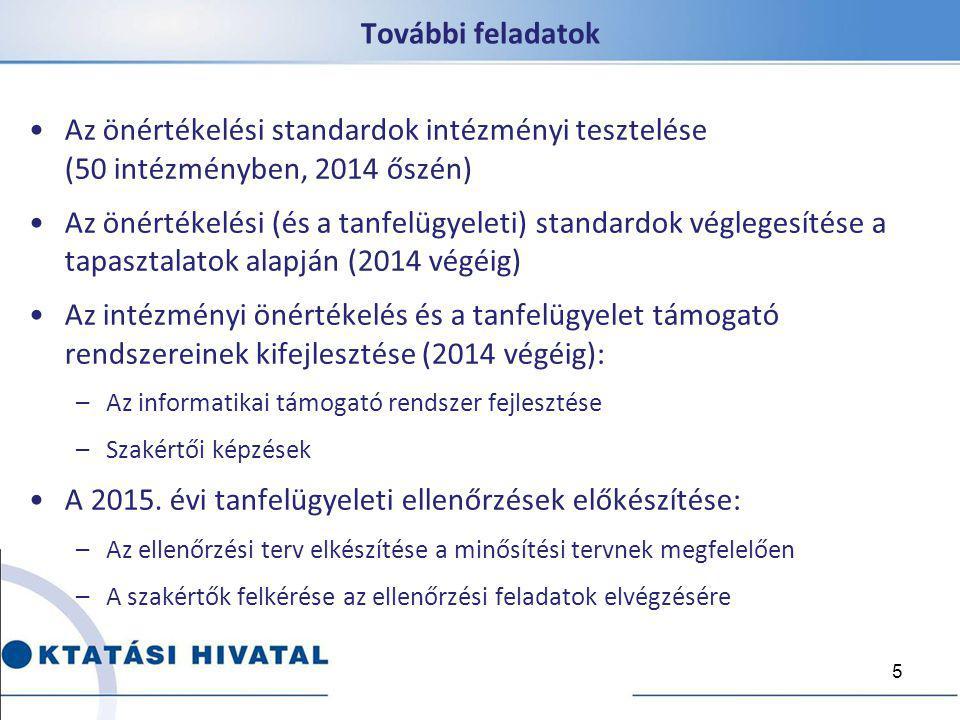 További feladatok Az önértékelési standardok intézményi tesztelése (50 intézményben, 2014 őszén) Az önértékelési (és a tanfelügyeleti) standardok végl