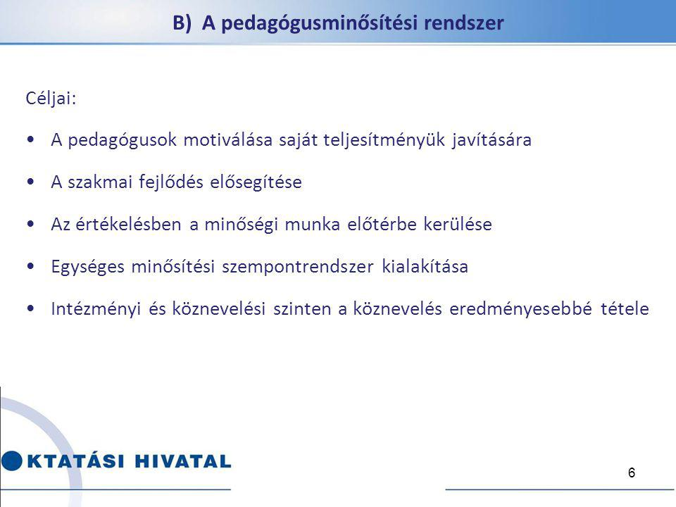 Jogszabályi környezet 2013.augusztus 30. – a pedagógusok előmeneteli rendszeréről szóló 326/2013.