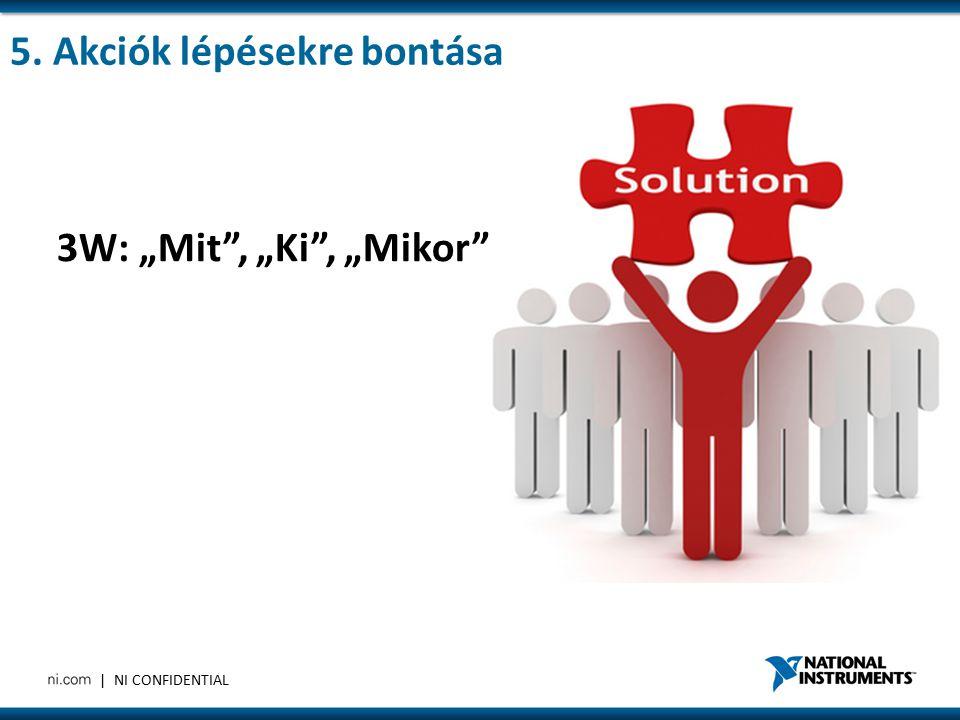 | NI CONFIDENTIAL – A végrehajtás határideje után ellenőrizni kell az akciók állapotát hatékonyságát Figyelembe kell venni a hasonló hibák / problémák lehetőségét – Ugyanazon termékcsaládnál – Ugyanazon beszállítónál – Ugyanazon berendezésen – Más termékeknél – Másik berendezésen – Más folyamatnál – Más beszállítóknál – Más alkatrészeknél 6.