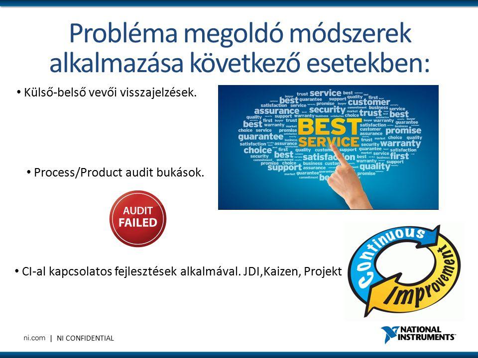 | NI CONFIDENTIAL Probléma megoldó módszerek alkalmazása következő esetekben: Külső-belső vevői visszajelzések. Process/Product audit bukások. CI-al k