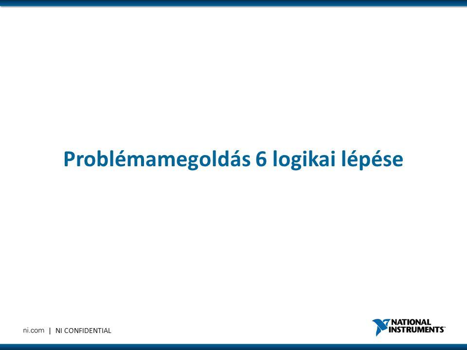 | NI CONFIDENTIAL A problémamegoldás módszerétől függetlenül a legelső feladat az adatok összegyűjtése, valamint a probléma korrekt meghatározása annak érdekében, hogy a pontosan megértsük azt.