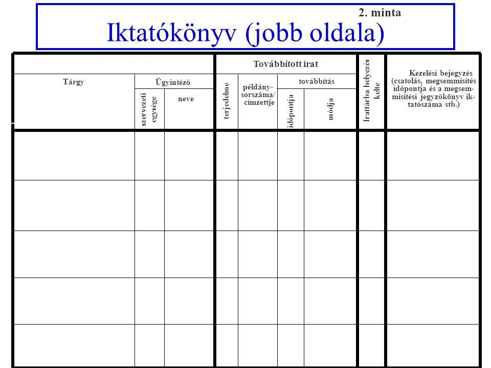 Iktatókönyv (bal oldala) Érkezett / Saját készítésű irat Sorszáma Példány- sorszáma Küldő iktatószáma (hivatkozási szám) Minősítési szint érvényességi