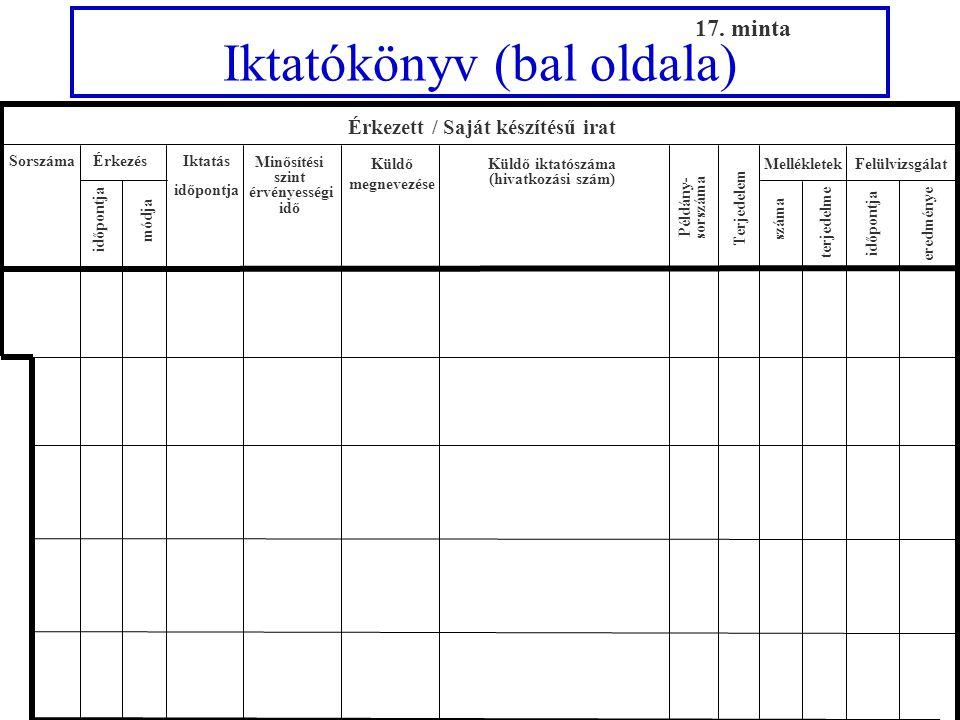 Iktatókönyv (jobb oldala) Kezelési bejegyzés (csatolás, megsemmisítés időpontja és a megsem- misítési jegyzőkönyv ik- tatószáma stb.) Tárgy továbbítás