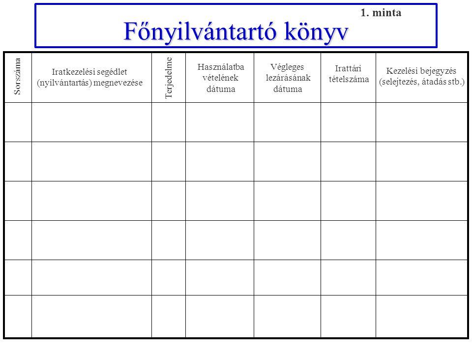 Iktatókönyv (bal oldala) Érkezett / Saját készítésű irat Sorszáma Példány- sorszáma Küldő iktatószáma (hivatkozási szám) Minősítési szint érvényességi idő Érkezés 2.