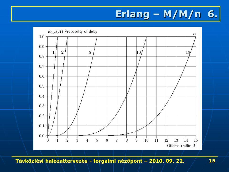 Távközlési hálózattervezés - forgalmi nézőpont – 2010. 09. 22. 15 Erlang – M/M/n 6.