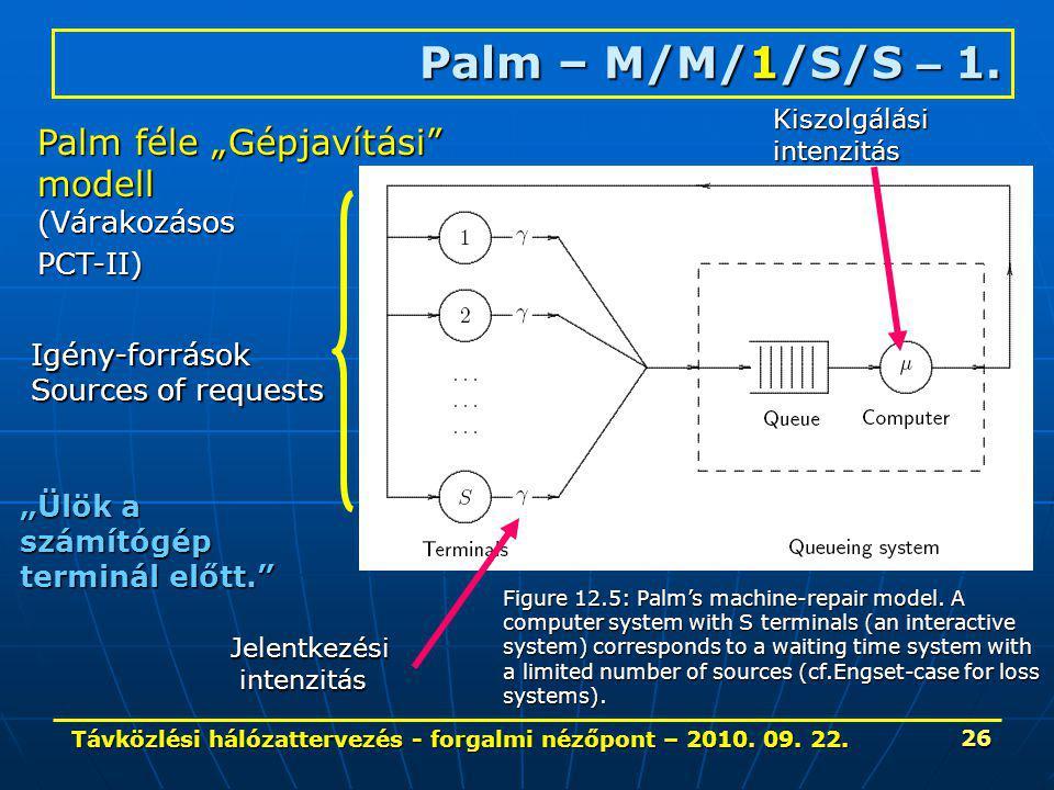 """Távközlési hálózattervezés - forgalmi nézőpont – 2010. 09. 22. 26 Palm – M/M/1/S/S – 1. Palm féle """"Gépjavítási"""" modell (Várakozásos PCT-II) Igény-forr"""