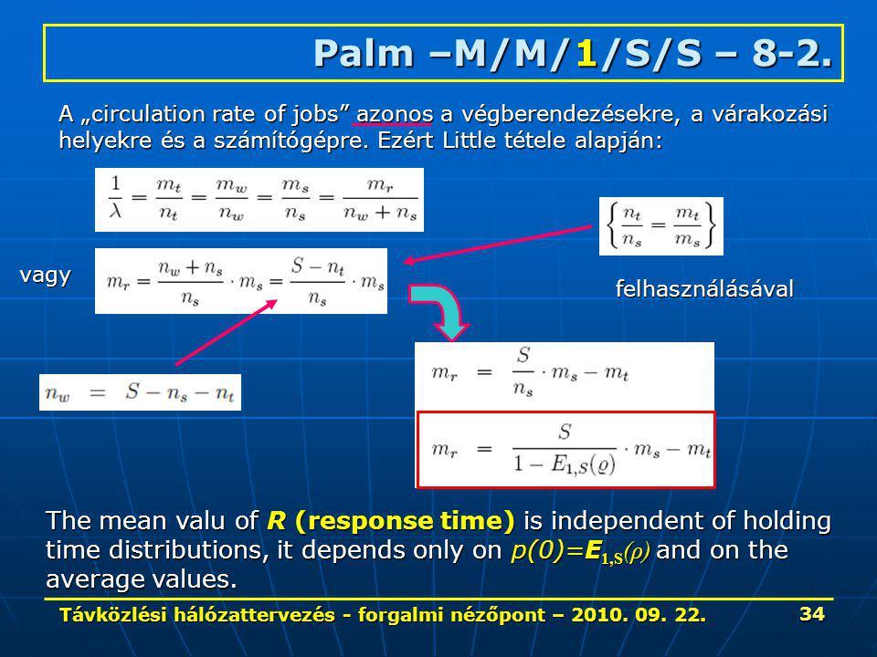 Távközlési hálózattervezés - forgalmi nézőpont – 2010. 09. 22. 34 Palm –M/M/1/S/S – 8-2. The mean valu of R (response time) is independent of holding