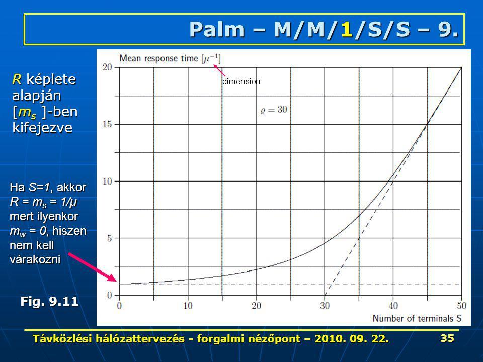 Távközlési hálózattervezés - forgalmi nézőpont – 2010. 09. 22. 35 Palm – M/M/1/S/S – 9. R képlete alapján [m s ]-ben kifejezve Fig. 9.11 dimension Ha