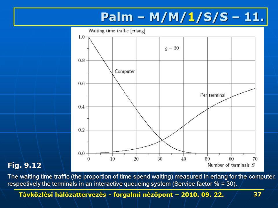 Távközlési hálózattervezés - forgalmi nézőpont – 2010. 09. 22. 37 Palm – M/M/1/S/S – 11. Fig. 9.12 The waiting time traffic (the proportion of time sp