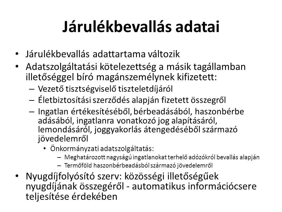 Elektronikus Közúti Áruforgalom Ellenőrző Rendszer - EKAER EKAER szám a közúti fuvarozással járó tevékenység feltétele Bejelentés a 11.