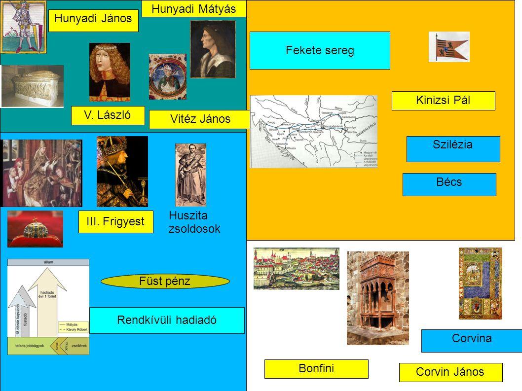Török Birodalom erőviszonyai A török elleni végvárrendszer Mátyás korában