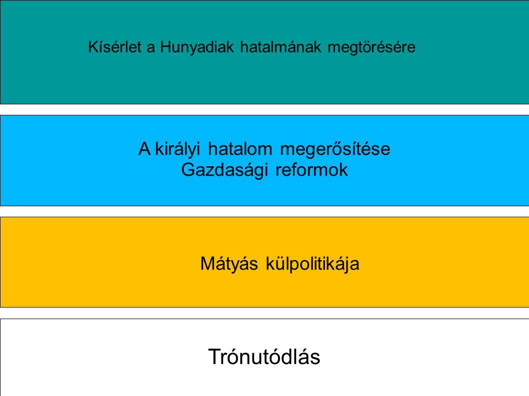 A királyi hatalom megerősítése Gazdasági reformok Trónutódlás Kísérlet a Hunyadiak hatalmának megtörésére Mátyás külpolitikája