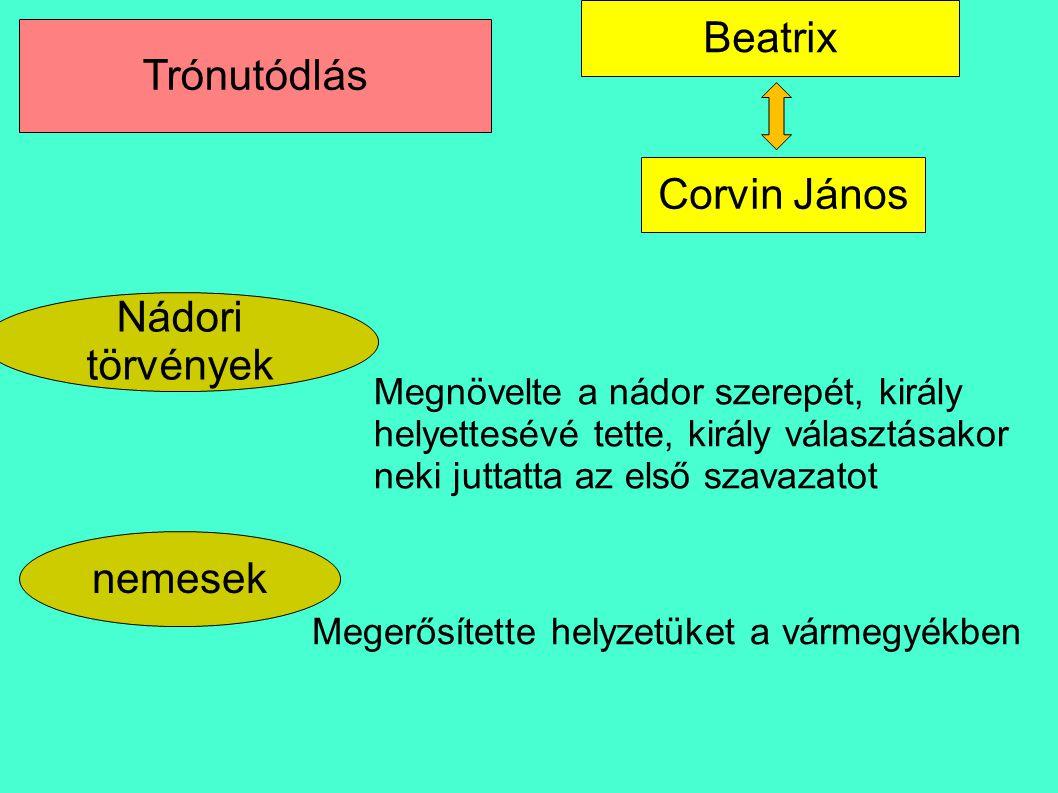 Beatrix Nádori törvények Trónutódlás Corvin János nemesek Megnövelte a nádor szerepét, király helyettesévé tette, király választásakor neki juttatta a