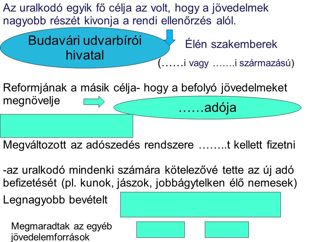 ……adója Budavári udvarbírói hivatal Az uralkodó egyik fő célja az volt, hogy a jövedelmek nagyobb részét kivonja a rendi ellenőrzés alól. (…… i vagy …