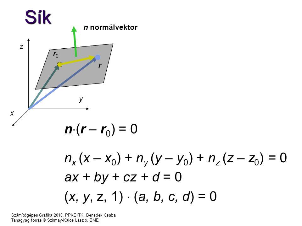Számítógépes Grafika 2010, PPKE ITK, Benedek Csaba Tanagyag forrás ® Szirmay-Kalos László, BME Sík n  (r – r 0 ) = 0 n x (x – x 0 ) + n y (y – y 0 )