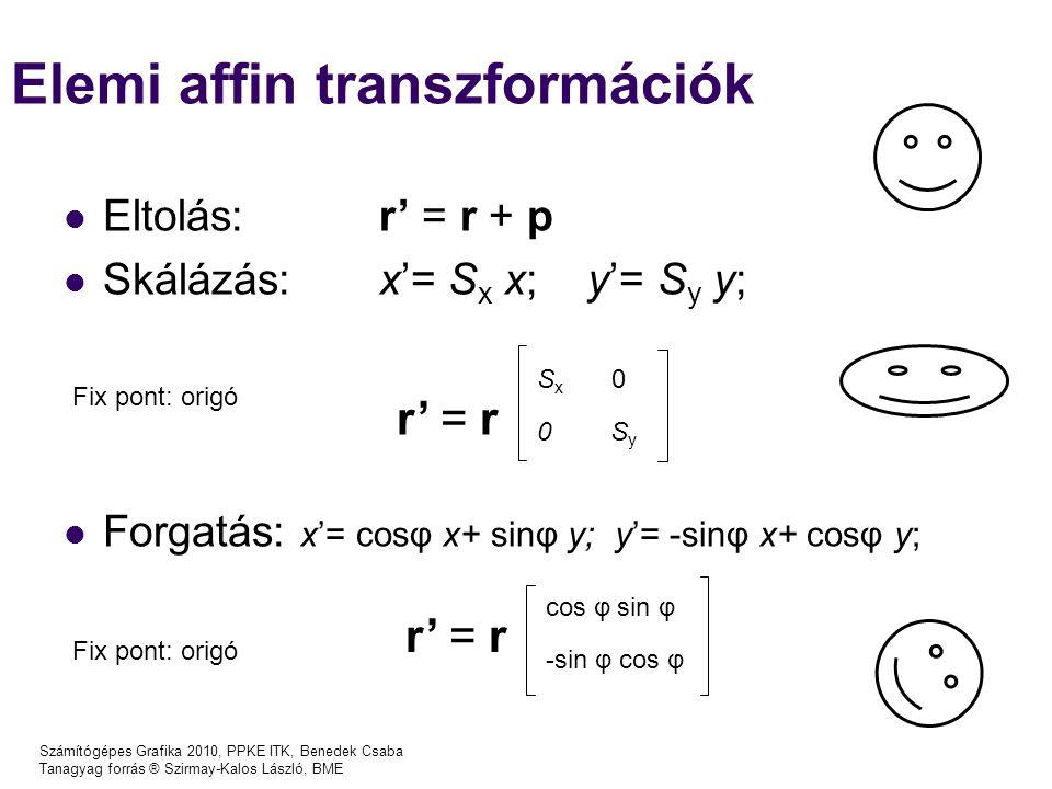 Számítógépes Grafika 2010, PPKE ITK, Benedek Csaba Tanagyag forrás ® Szirmay-Kalos László, BME Elemi affin transzformációk Eltolás: r' = r + p Skálázás:x'= S x x; y'= S y y; Forgatás: x'= cosφ x+ sinφ y; y'= -sinφ x+ cosφ y; r' = r S x 0 0 S y r' = r cos φ  sin φ -sin φ cos φ Fix pont: origó
