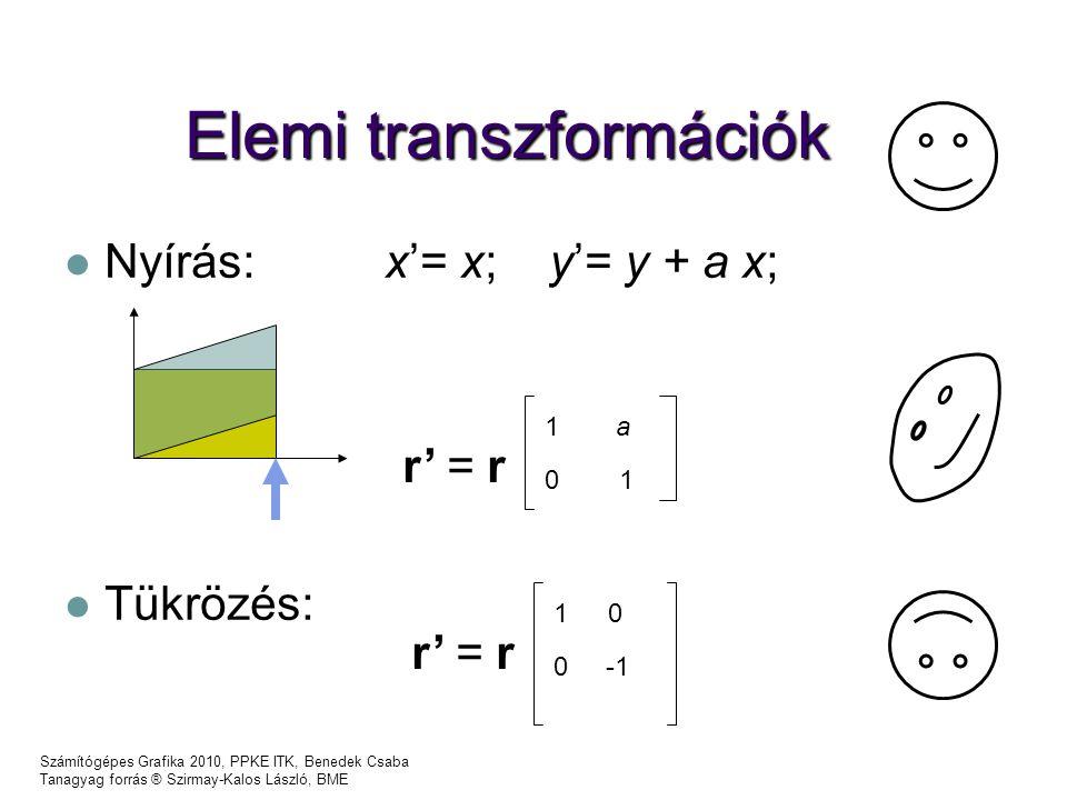 Számítógépes Grafika 2010, PPKE ITK, Benedek Csaba Tanagyag forrás ® Szirmay-Kalos László, BME Elemi transzformációk l Nyírás:x'= x; y'= y + a x; l Tü