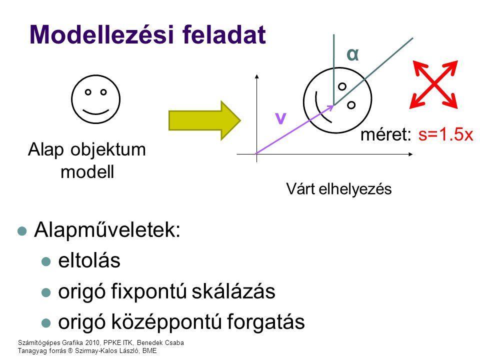 Számítógépes Grafika 2010, PPKE ITK, Benedek Csaba Tanagyag forrás ® Szirmay-Kalos László, BME l Alapműveletek: l eltolás l origó fixpontú skálázás l origó középpontú forgatás Modellezési feladat α v méret: s=1.5x Alap objektum modell Várt elhelyezés