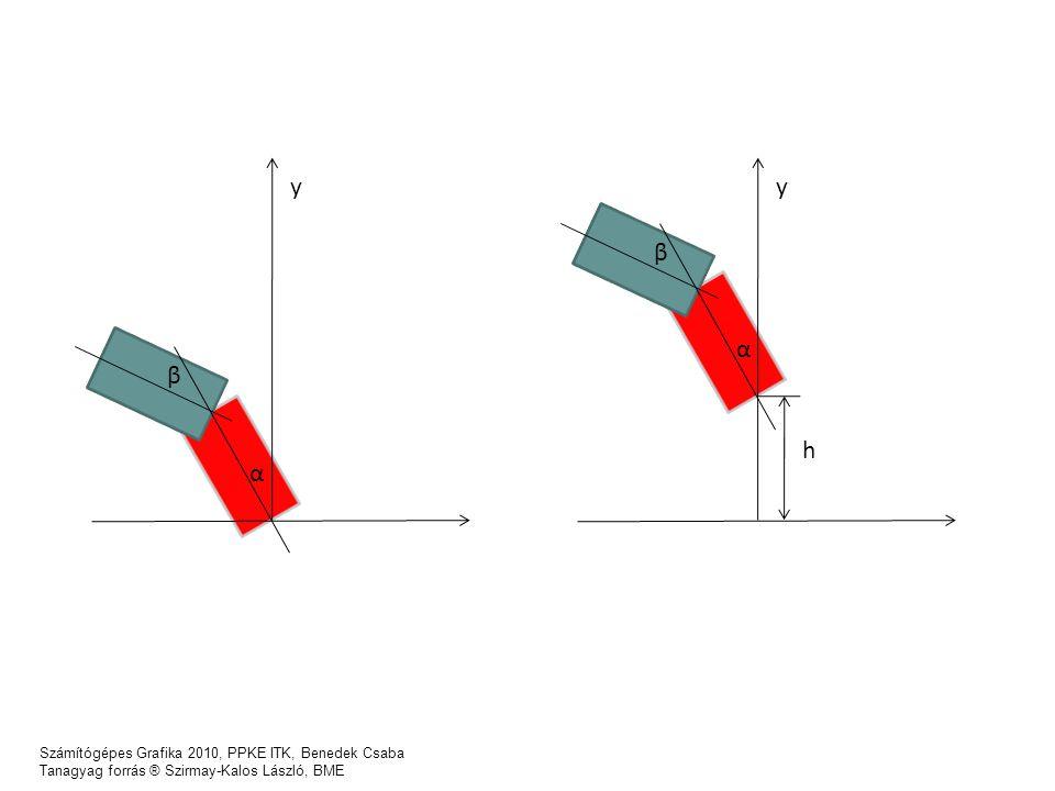 Számítógépes Grafika 2010, PPKE ITK, Benedek Csaba Tanagyag forrás ® Szirmay-Kalos László, BME α β y α β y h