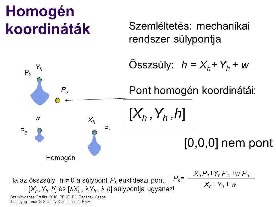 Számítógépes Grafika 2010, PPKE ITK, Benedek Csaba Tanagyag forrás ® Szirmay-Kalos László, BME Homogén koordináták XhXh YhYh w Homogén Szemléltetés: mechanikai rendszer súlypontja Összsúly: h = X h + Y h + w Pont homogén koordinátái: [X h,Y h,h] [0,0,0] nem pont P2P2 P1P1 P3P3 Ha az összsúly h ≠ 0 a súlypont P s euklideszi pont: X h P 1 +Y h P 2 +w P 3 X h + Y h + w Ps=Ps= [X h,Y h,h] és [λX h, λY h, λ h] súlypontja ugyanaz.
