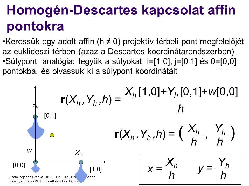 Számítógépes Grafika 2010, PPKE ITK, Benedek Csaba Tanagyag forrás ® Szirmay-Kalos László, BME Homogén-Descartes kapcsolat affin pontokra XhXh YhYh w [0,0] [1,0] [0,1] r(X h,Y h,h) = X h [1,0]+Y h [0,1]+w[0,0] h r(X h,Y h,h) = (, ) XhhXhh YhhYhh x = XhhXhh YhhYhh y = Keressük egy adott affin (h ≠ 0) projektív térbeli pont megfelelőjét az euklideszi térben (azaz a Descartes koordinátarendszerben) Súlypont analógia: tegyük a súlyokat i=[1 0], j=[0 1] és 0=[0,0] pontokba, és olvassuk ki a súlypont koordinátáit