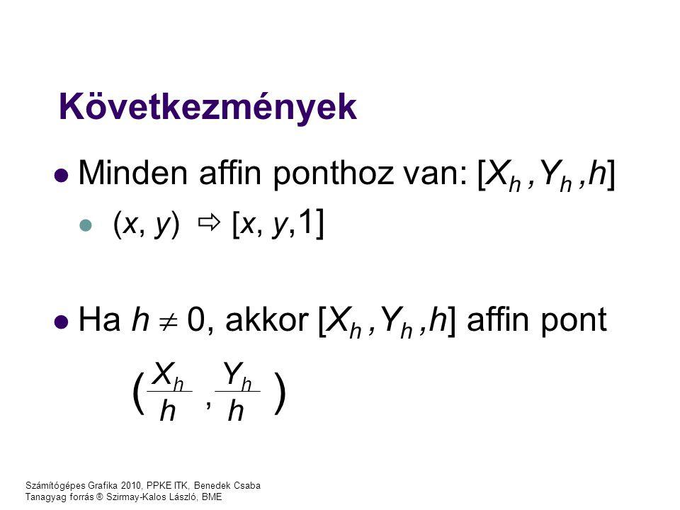 Számítógépes Grafika 2010, PPKE ITK, Benedek Csaba Tanagyag forrás ® Szirmay-Kalos László, BME Következmények Minden affin ponthoz van: [X h,Y h,h] (x, y)  [x, y,1] Ha h  0, akkor [X h,Y h,h] affin pont (, ) XhhXhh YhhYhh
