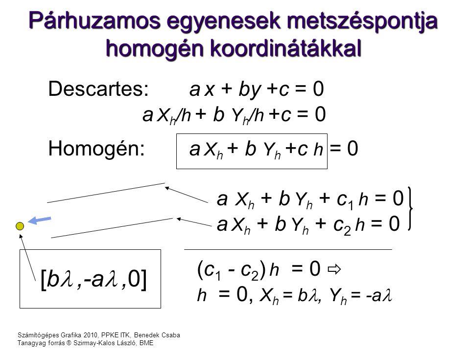 Számítógépes Grafika 2010, PPKE ITK, Benedek Csaba Tanagyag forrás ® Szirmay-Kalos László, BME Descartes: a x + by +c = 0 a X h /h + b Y h /h +c = 0 H
