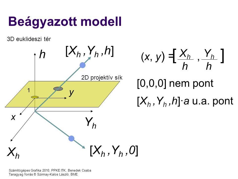 Számítógépes Grafika 2010, PPKE ITK, Benedek Csaba Tanagyag forrás ® Szirmay-Kalos László, BME Beágyazott modell [X h,Y h,h] XhXh YhYh h x y 1 [X h,Y h,0] [, ] XhhXhh YhhYhh (x, y ) = [0,0,0] nem pont [X h,Y h,h]·a u.a.