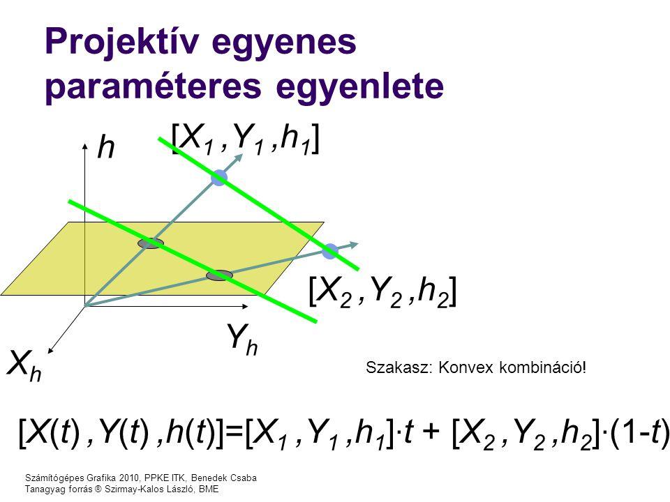 Számítógépes Grafika 2010, PPKE ITK, Benedek Csaba Tanagyag forrás ® Szirmay-Kalos László, BME Projektív egyenes paraméteres egyenlete [X 1,Y 1,h 1 ] XhXh YhYh h [X 2,Y 2,h 2 ] [X(t),Y(t),h(t)]=[X 1,Y 1,h 1 ] · t + [X 2,Y 2,h 2 ] · (1-t) Szakasz: Konvex kombináció!