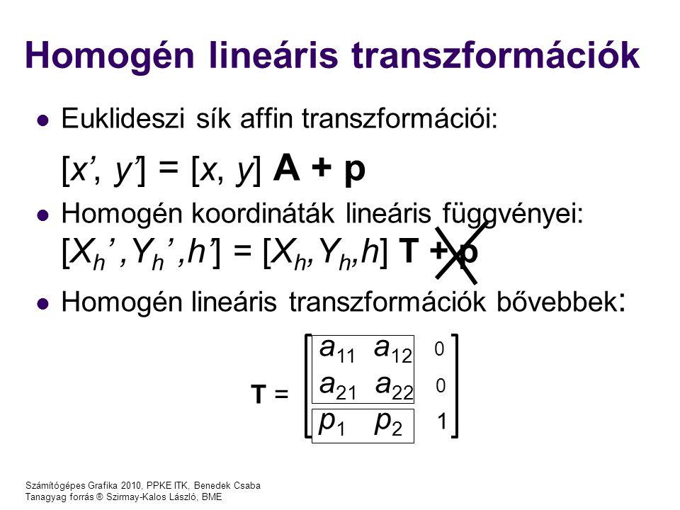Számítógépes Grafika 2010, PPKE ITK, Benedek Csaba Tanagyag forrás ® Szirmay-Kalos László, BME Homogén lineáris transzformációk Euklideszi sík affin transzformációi: [x', y'] = [x, y] A + p Homogén koordináták lineáris függvényei: [X h ',Y h ',h'] = [X h,Y h,h] T + p Homogén lineáris transzformációk bővebbek : a 11 a 12 0 a 21 a 22 0 p 1 p 2 1 T =