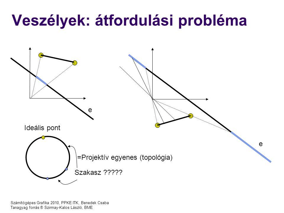 Számítógépes Grafika 2010, PPKE ITK, Benedek Csaba Tanagyag forrás ® Szirmay-Kalos László, BME Veszélyek: átfordulási probléma =Projektív egyenes (top