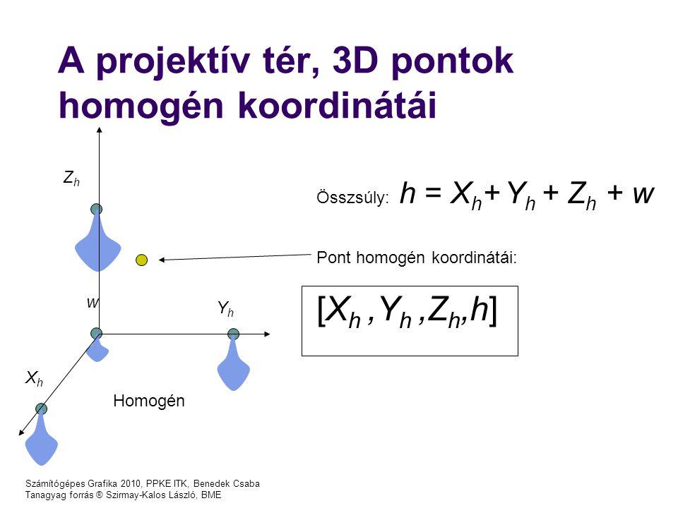 Számítógépes Grafika 2010, PPKE ITK, Benedek Csaba Tanagyag forrás ® Szirmay-Kalos László, BME A projektív tér, 3D pontok homogén koordinátái YhYh ZhZh w Homogén Összsúly: h = X h + Y h + Z h + w Pont homogén koordinátái: [X h,Y h,Z h,h] XhXh