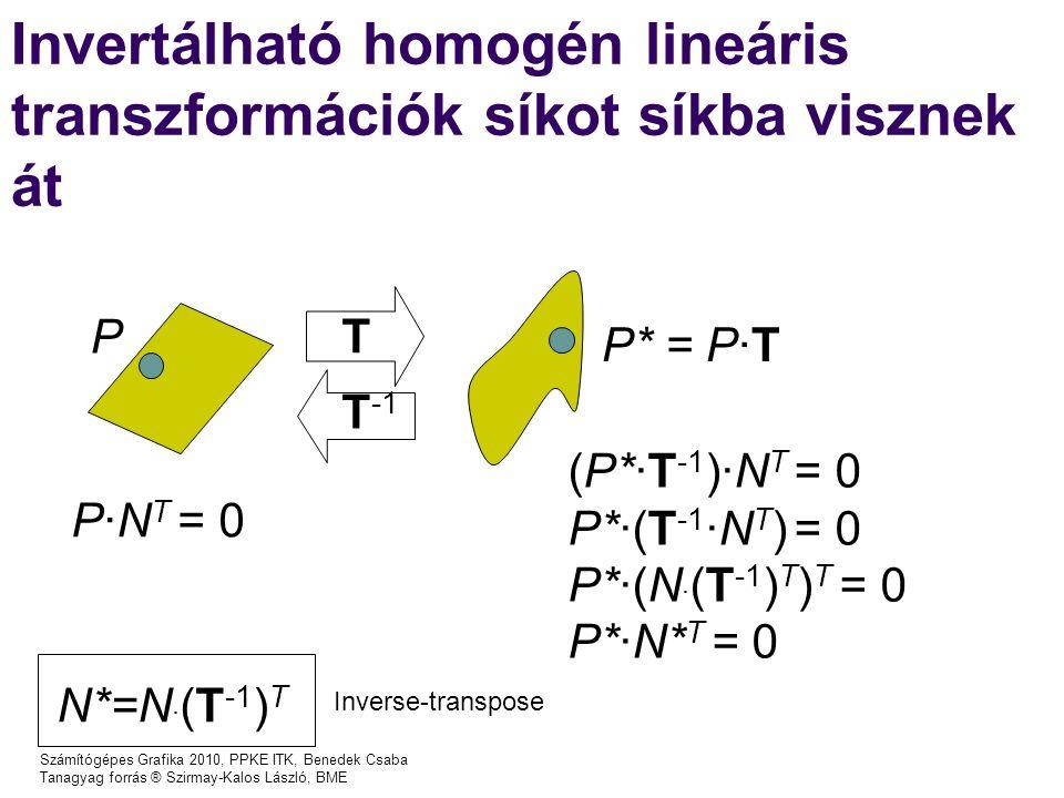 Számítógépes Grafika 2010, PPKE ITK, Benedek Csaba Tanagyag forrás ® Szirmay-Kalos László, BME Invertálható homogén lineáris transzformációk síkot sík