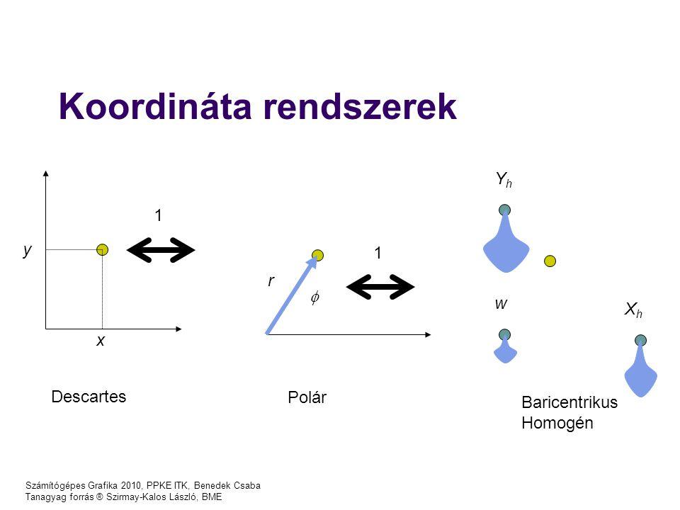 Számítógépes Grafika 2010, PPKE ITK, Benedek Csaba Tanagyag forrás ® Szirmay-Kalos László, BME Descartes: a x + by +c = 0 a X h /h + b Y h /h +c = 0 Homogén:a X h + b Y h +c h = 0 a X h + b Y h + c 1 h = 0 a X h + b Y h + c 2 h = 0 (c 1 - c 2 ) h = 0  h = 0, X h = b, Y h = -a Párhuzamos egyenesek metszéspontja homogén koordinátákkal [b,-a,0]