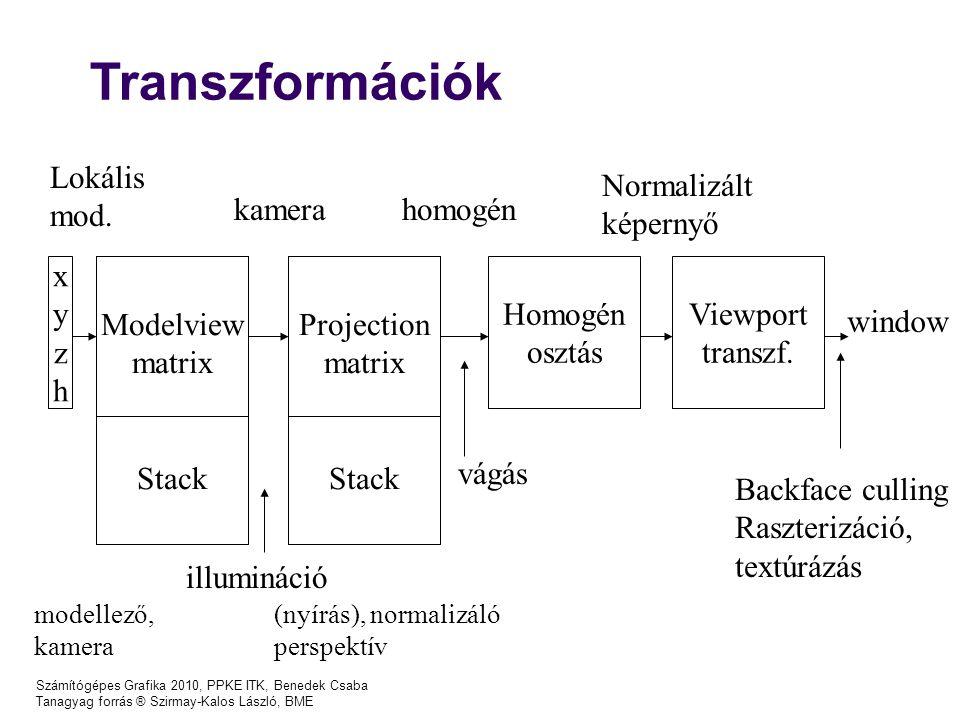 Számítógépes Grafika 2010, PPKE ITK, Benedek Csaba Tanagyag forrás ® Szirmay-Kalos László, BME Transzformációk xyzhxyzh Modelview matrix Stack Projection matrix Stack Homogén osztás Viewport transzf.