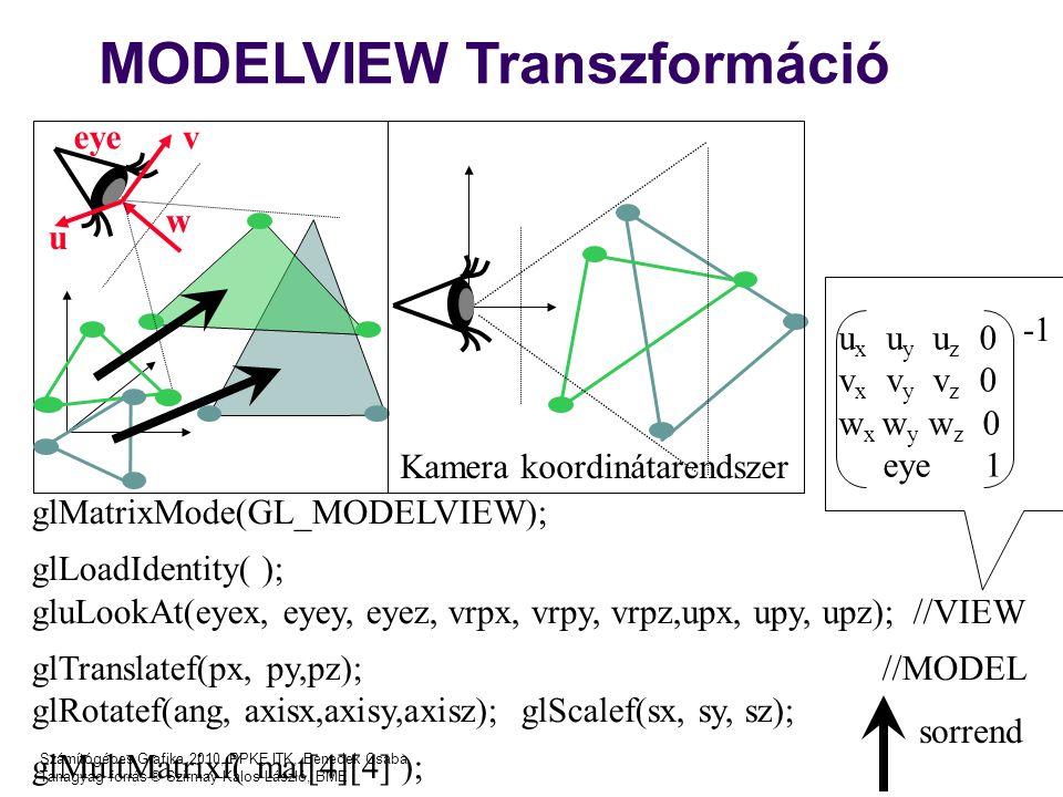 Számítógépes Grafika 2010, PPKE ITK, Benedek Csaba Tanagyag forrás ® Szirmay-Kalos László, BME MODELVIEW Transzformáció sorrend Kamera koordinátarendszer glMatrixMode(GL_MODELVIEW); glLoadIdentity( ); gluLookAt(eyex, eyey, eyez, vrpx, vrpy, vrpz,upx, upy, upz); //VIEW glTranslatef(px, py,pz); //MODEL glRotatef(ang, axisx,axisy,axisz); glScalef(sx, sy, sz); glMultMatrixf( mat[4][4] ); u x u y u z 0 v x v y v z 0 w x w y w z 0 eye 1 eye u v w