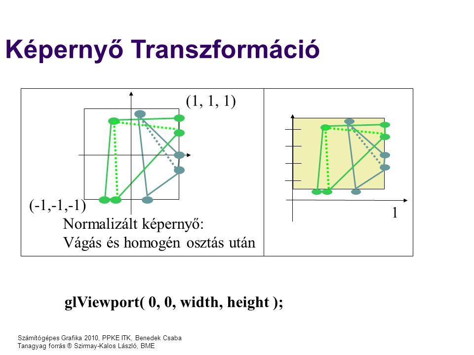 Számítógépes Grafika 2010, PPKE ITK, Benedek Csaba Tanagyag forrás ® Szirmay-Kalos László, BME Képernyő Transzformáció glViewport( 0, 0, width, height ); Normalizált képernyő: Vágás és homogén osztás után 1 (-1,-1,-1) (1, 1, 1)