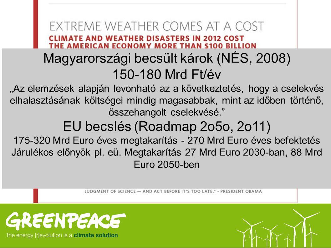 """Magyarországi becsült károk (NÉS, 2008) 150-180 Mrd Ft/év """"Az elemzések alapján levonható az a következtetés, hogy a cselekvés elhalasztásának költség"""