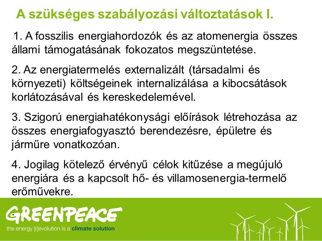 1. A fosszilis energiahordozók és az atomenergia összes állami támogatásának fokozatos megszüntetése. 2. Az energiatermelés externalizált (társadalmi