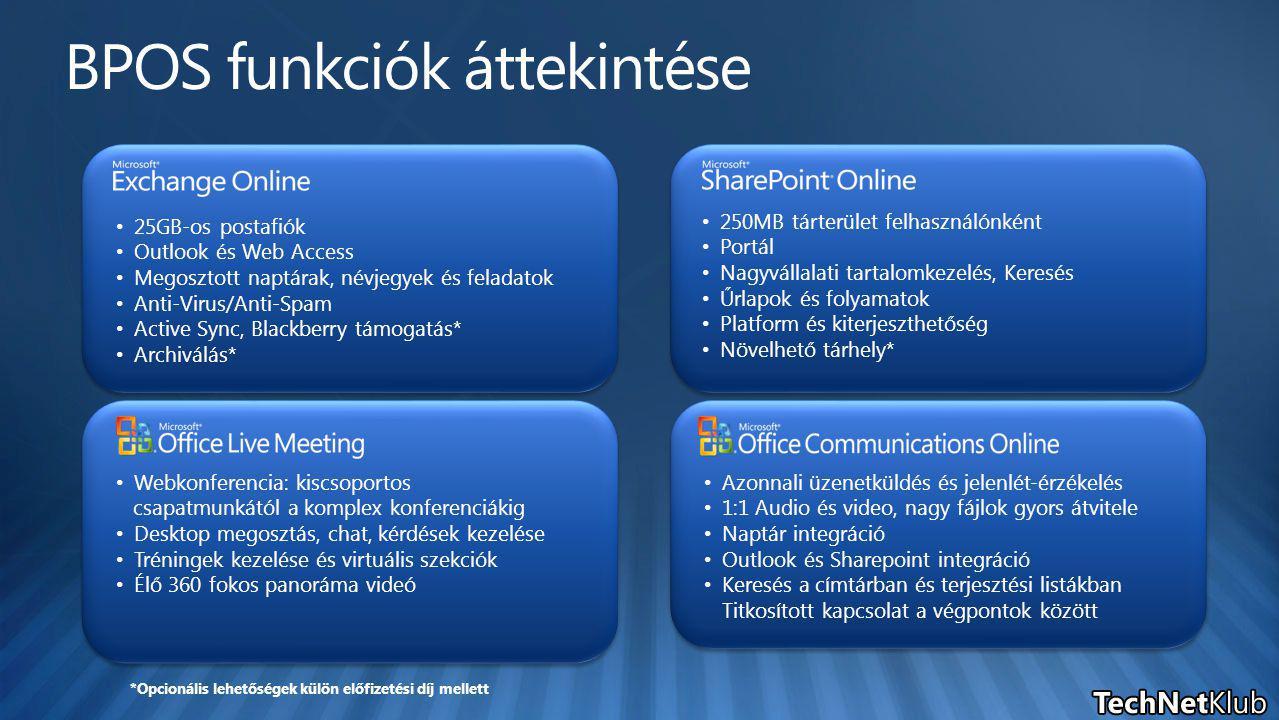 25GB-os postafiók Outlook és Web Access Megosztott naptárak, névjegyek és feladatok Anti-Virus/Anti-Spam Active Sync, Blackberry támogatás* Archiválás* 250MB tárterület felhasználónként Portál Nagyvállalati tartalomkezelés, Keresés Űrlapok és folyamatok Platform és kiterjeszthetőség Növelhető tárhely* Webkonferencia: kiscsoportos csapatmunkától a komplex konferenciákig Desktop megosztás, chat, kérdések kezelése Tréningek kezelése és virtuális szekciók Élő 360 fokos panoráma videó Azonnali üzenetküldés és jelenlét-érzékelés 1:1 Audio és video, nagy fájlok gyors átvitele Naptár integráció Outlook és Sharepoint integráció Keresés a címtárban és terjesztési listákban Titkosított kapcsolat a végpontok között *Opcionális lehetőségek külön előfizetési díj mellett